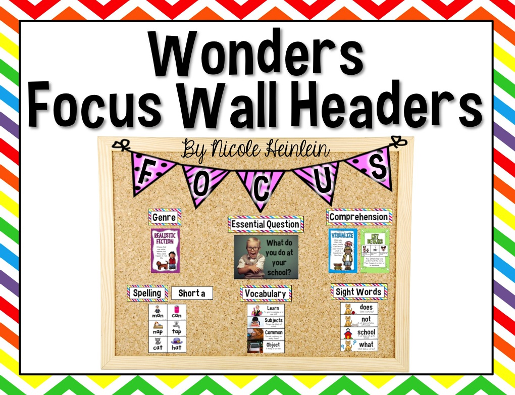 Pocket Charts on a Focus Wall - Owl-ways Be Inspired
