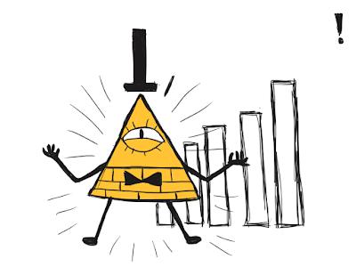 حل مشكلة المثلث الاصفر عند الاتصال بالانترنت