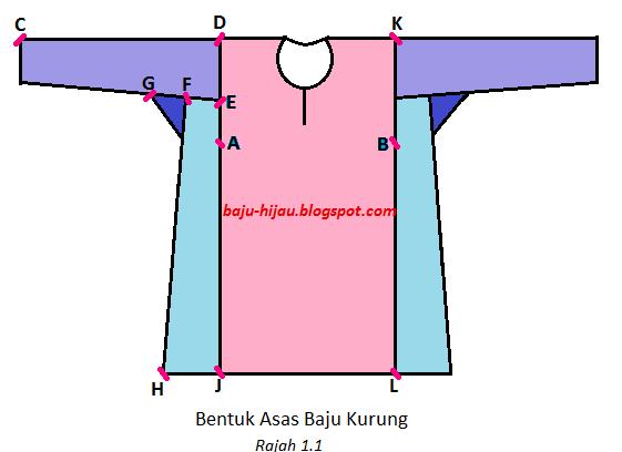 baju kurung - Part 1: Cara mengambil ukuran menggunakan baju contoh