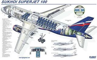 Banyak Keanehan, Rusia Duga Pesawat Sukhoi Jatuh Karena Dibajak [ www.BlogApaAja.com ]