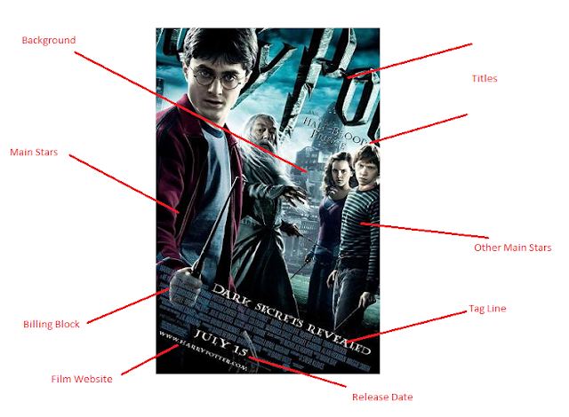 an analysis of the harry potter film series The movie adaptation of jk rowling's harry potter and the goblet of fire is a very pivotal movie in the series like the book, this movie is crucial in setting up an understanding for the rest of the series.
