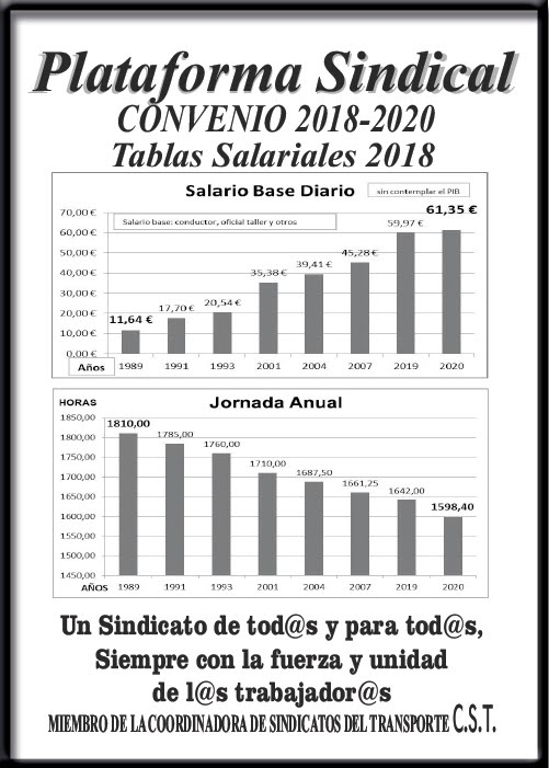 TABLAS SALARIALES 2018