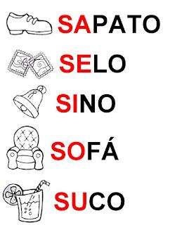 Silábario - Alfabetização.