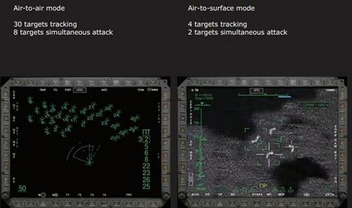 Sistem Radar SU-35 2