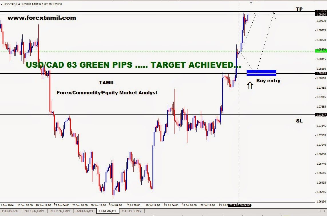 Trade Forex,Forex Trading Money,Forex Account Opening,Learn About Forex Trading For Beginners,Online Forex Broker