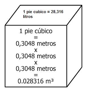 Equivalencia del pie cúbico