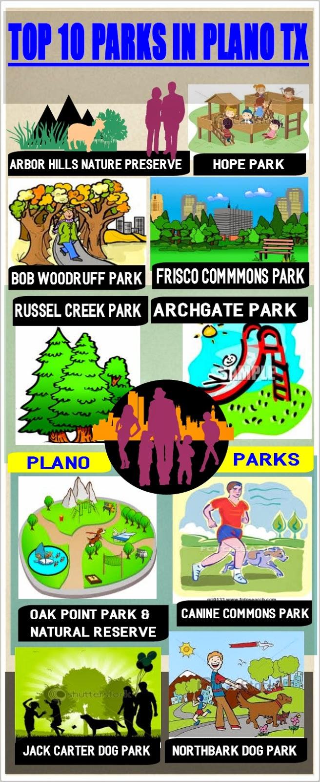 Top Parks Plano Texas