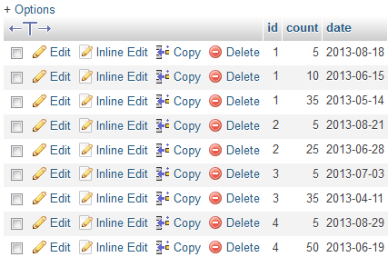 group by multiple columns in mysql