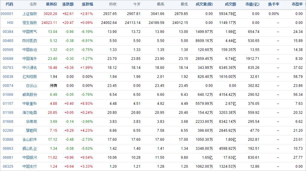 中国株コバンザメ投資ウォッチ銘柄watch20141208