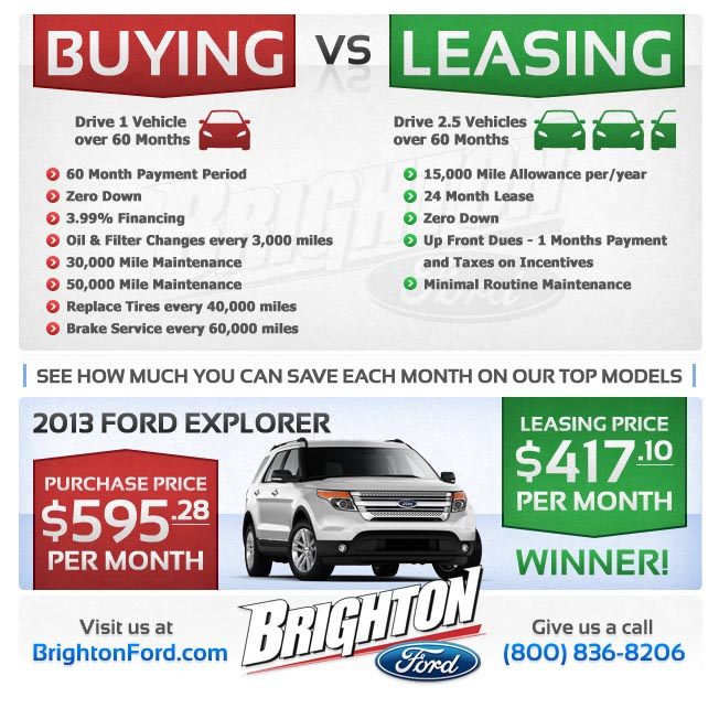 Buy vs. Lease: 2013 Ford Explorer