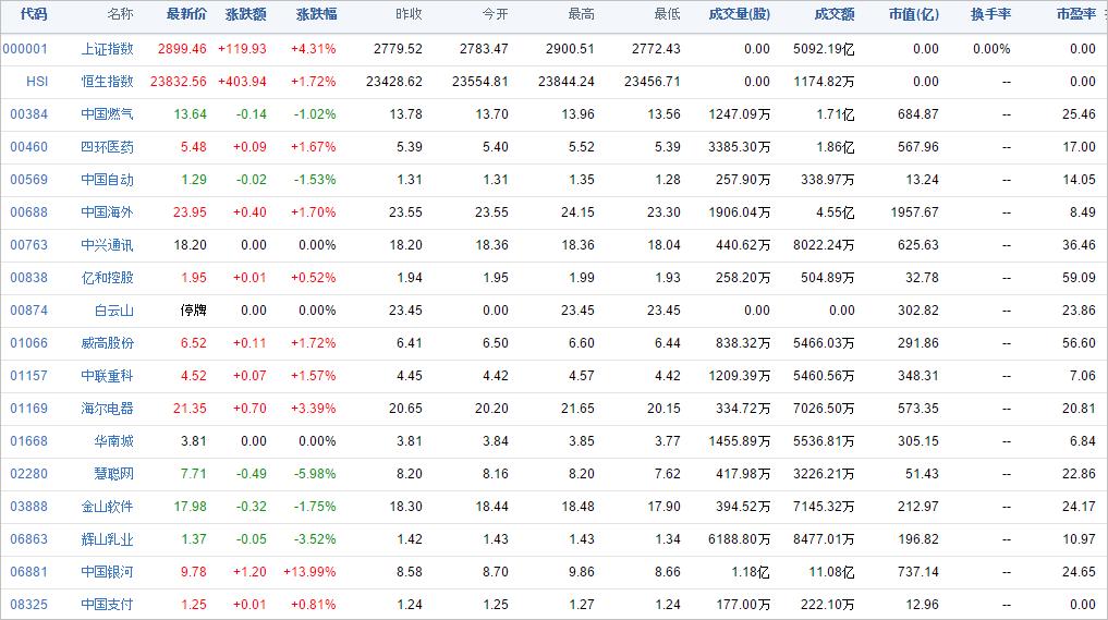中国株コバンザメ投資ウォッチ銘柄watch20141204