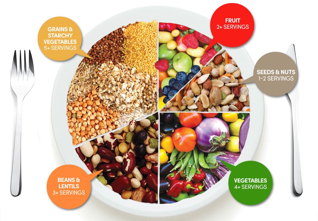 Vegan vs vegetarian vs pescetarian a beginner 39 s guide for Can vegetarians eat fish