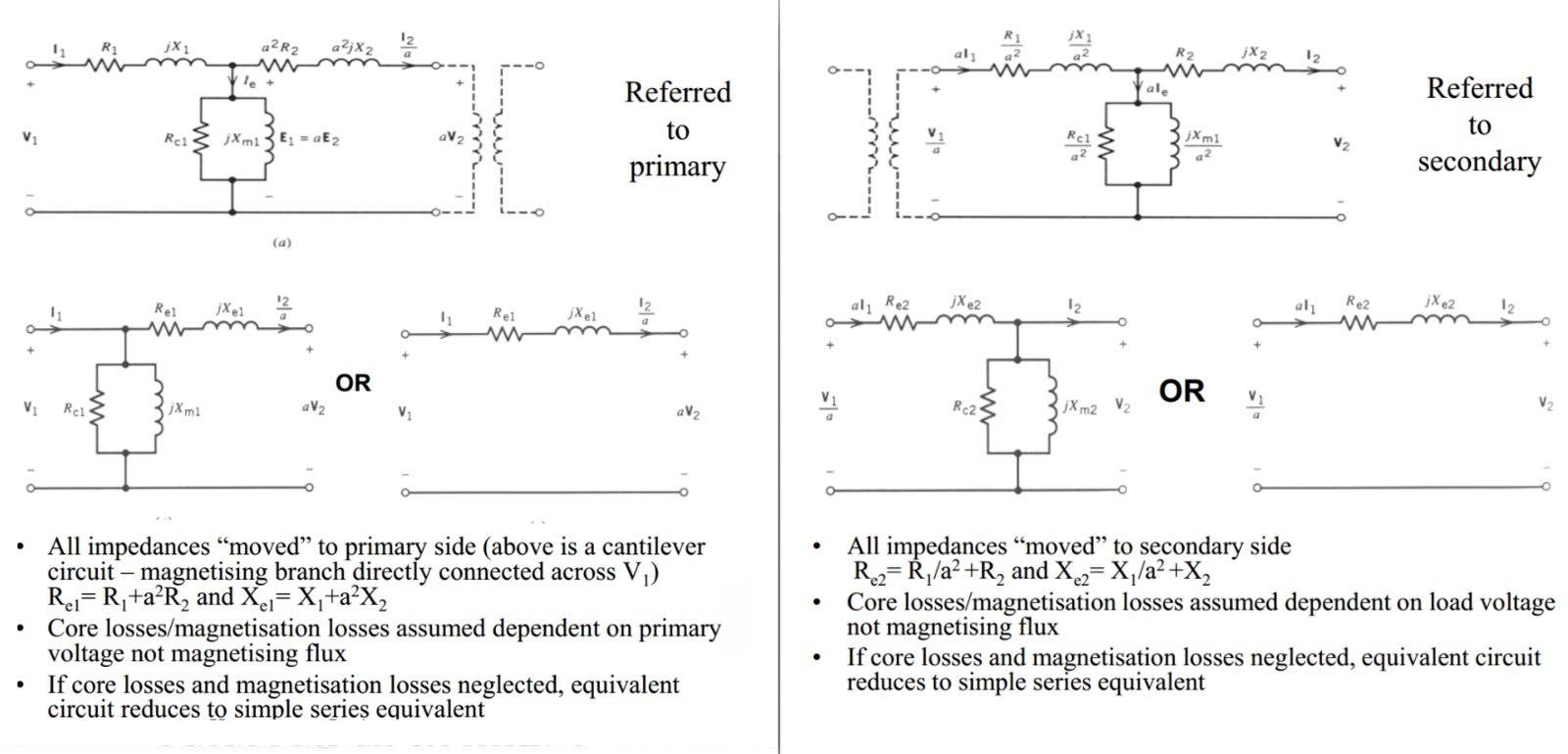 Transformers Electrical Engineering 3rd Year By Simplifying The Circuit With Equivalent Ac We Get Or Secondary Side Of Transformer And Realisation Is Made That Through Some Assumptions Can Be Simplified Even Further