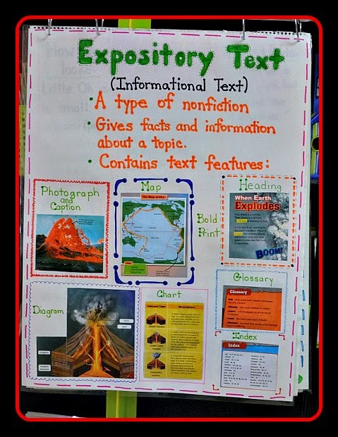 Printables Expository Text Features teaching fourth expository nonfiction anchor chart to make this i found a copy of book that had in my classroom and did the unthinkable cut it apart debated several
