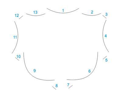 Membuat garis melengkung