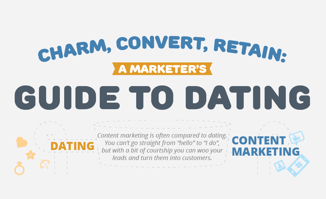 Charm, Convert, Retain: A Marketer's Guide to Dating - #infographic