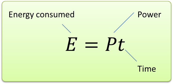 energy formula physics - photo #30