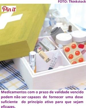 Prazo de validade dos medicamentos definição