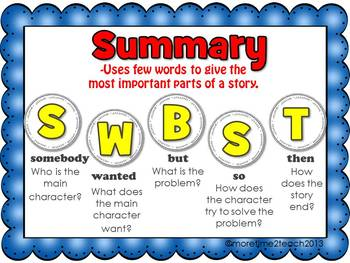 how to start a summary of a story