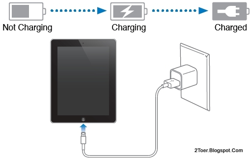 Charge Battery iPad 4