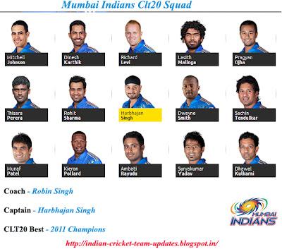 Mumbai-Indians-Squad-CLT20-2012