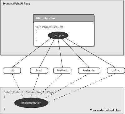 Problem solving writers sites image 2