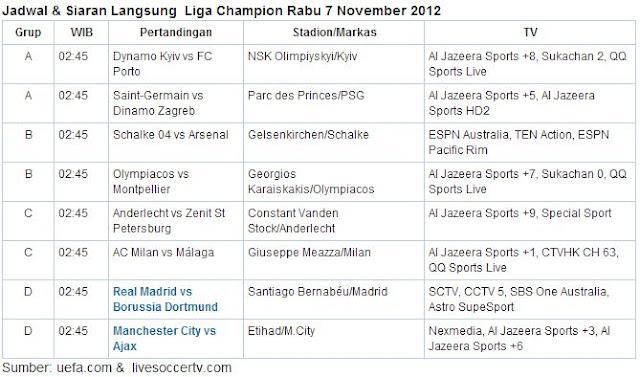 Jadwal Liga Champions UCL 2012 Siaran Langsung SCTV Terbaru