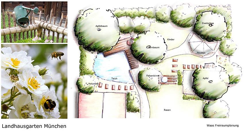 Korbstühle Garten war gut stil für ihr haus design ideen