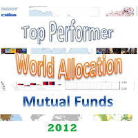 Best Performing World Allocation Mutual Funds 2012