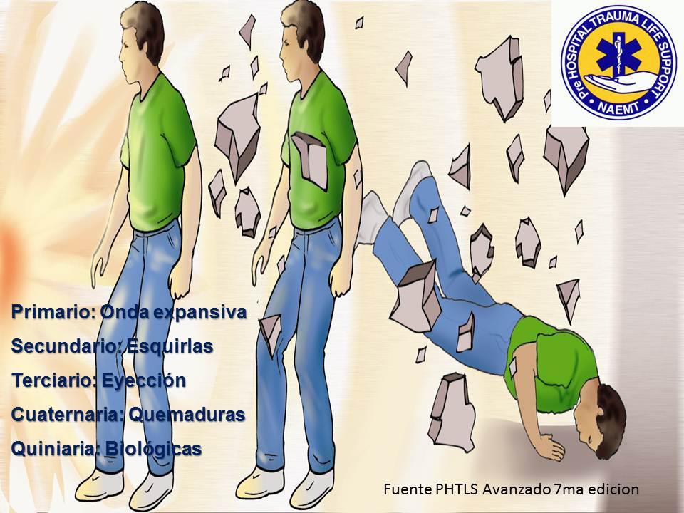 lesiones por trauma: