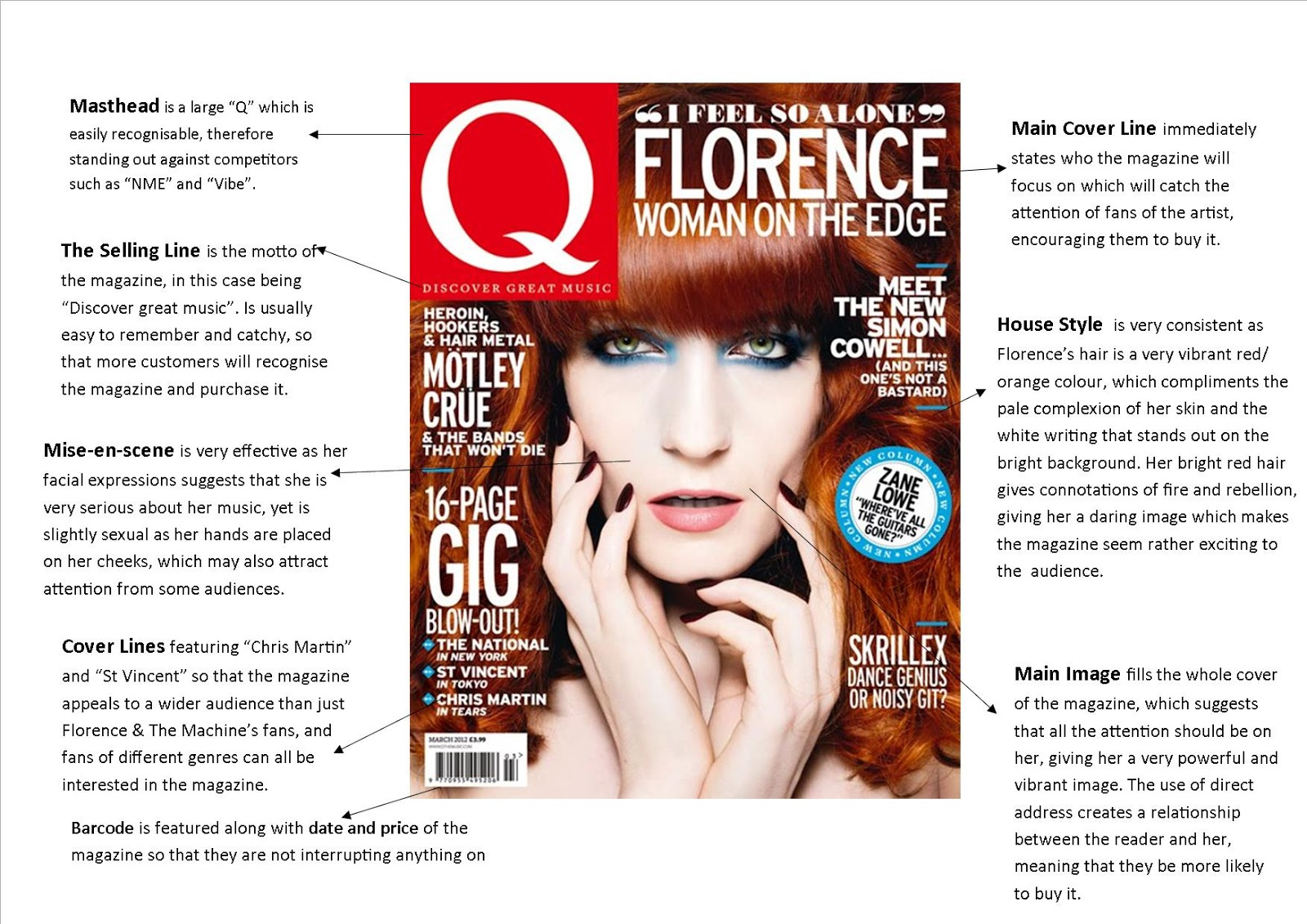 Vogue Magazine Barcode With Price 94151 Newsmov