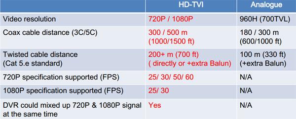 modern family s03e24 720p vs 960h
