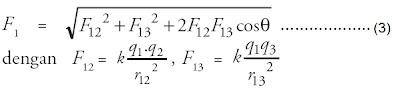 gaya Coulomb pada muatan q1