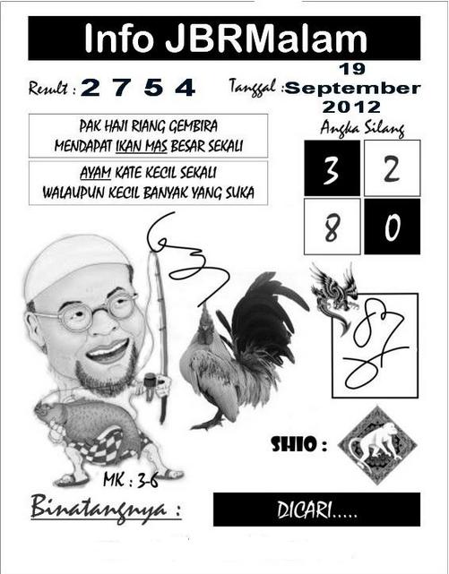 Prediksi Togel Singapura 19 September 2012 - Prediksi Togel Hari Ini