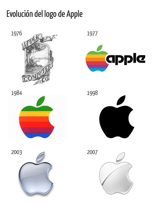 Las mejores empresas del mundo