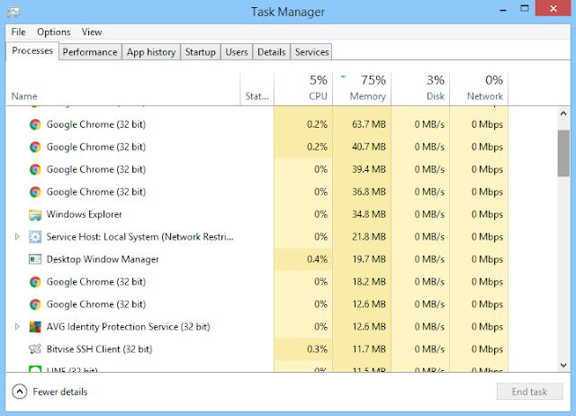 Beberapa Cara untuk Membuka Task Manager di Windows