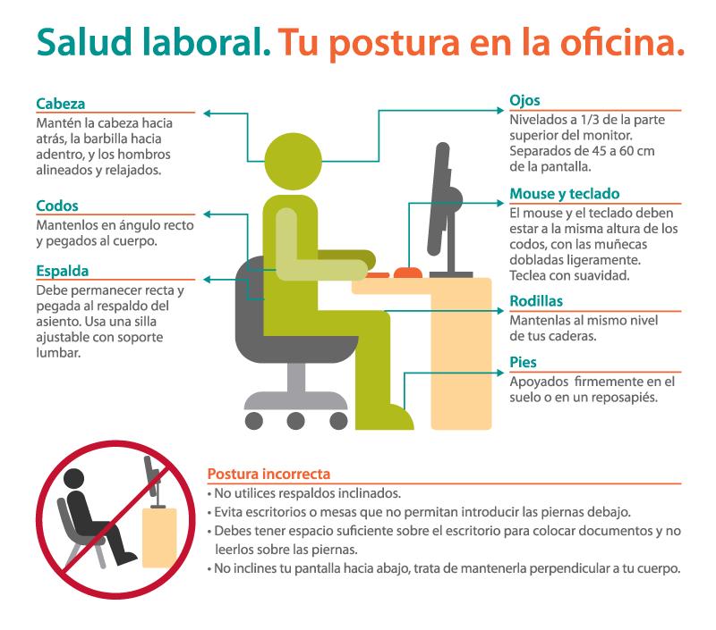 La postura correcta en tu espacio de trabajo art culos for Espacio de trabajo ergonomia