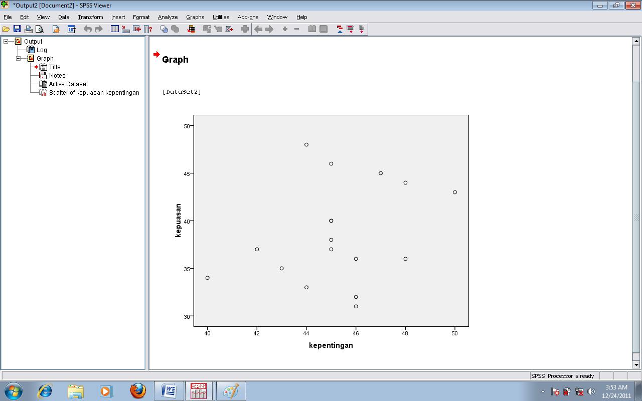 Royanisa analisis kuadran spss gambar output setelah diberi garis sumbu rata rata ccuart Gallery