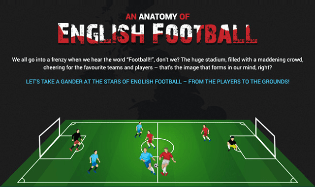 An Anatomy of English Football