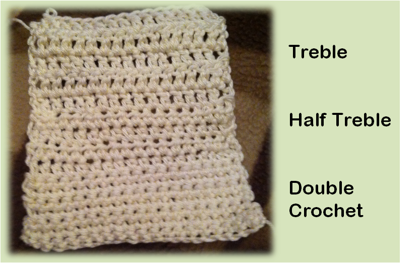 Crochet Lessons : KraftyKat: Beginners Crochet Classes