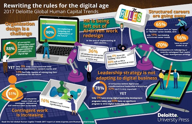 Rewriting the rules of the digital ages