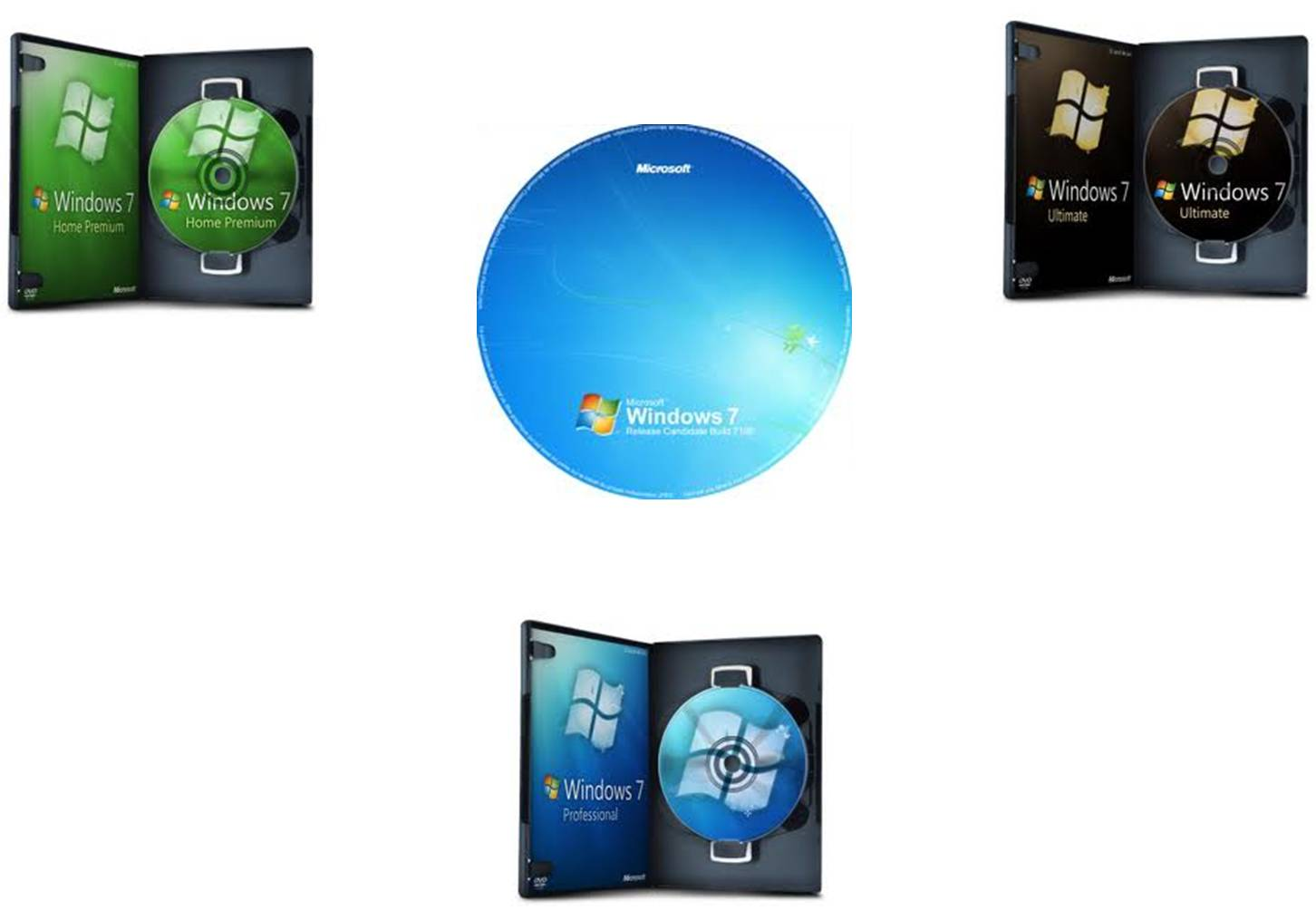 Windows 7 all in one activated iso free download