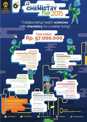 Kompetisi Ilmu Kimia