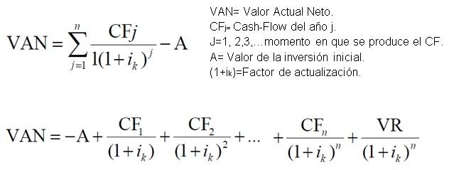 Valor residual al final del periodo de referencia.