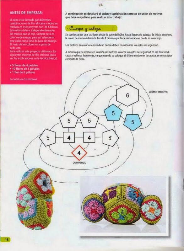 Игрушки крючком из мотивов африканский цветок схемы