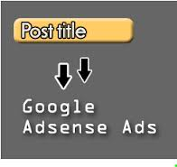 How to place Adsense below post title for higher CTR Full Tutorial