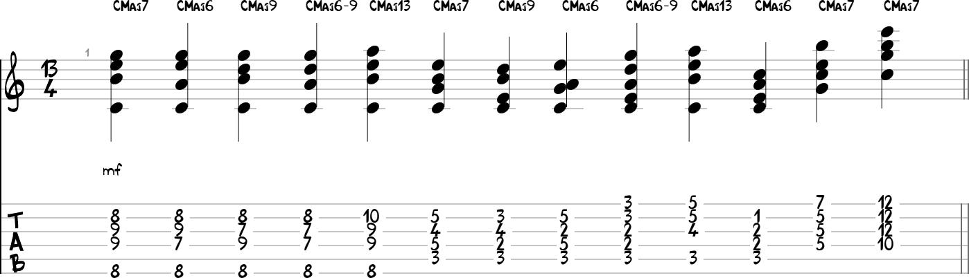 Guitar chords jazz standards