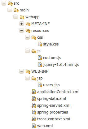 krams::: Spring MVC 3 1 - Implement CRUD with Spring Data MongoDB