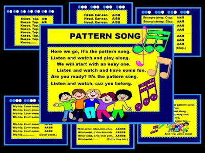 "Powerpoint slides for ""Pattern Song"" via Debbie Clement, now digital download"