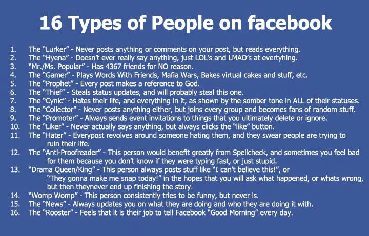 Types of People on Facebook